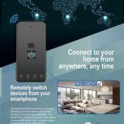 CBI Astute Range global connectivity